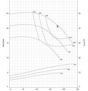 eco-vsp-graph